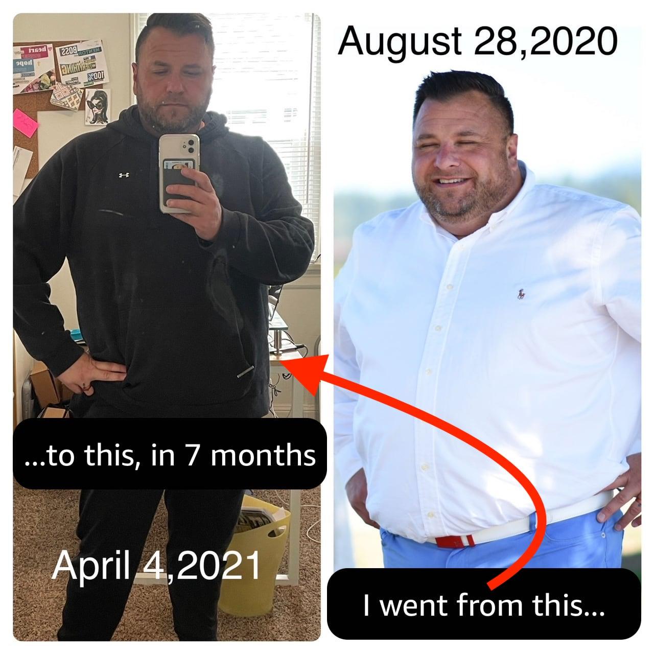 Mat  Koenig transformation
